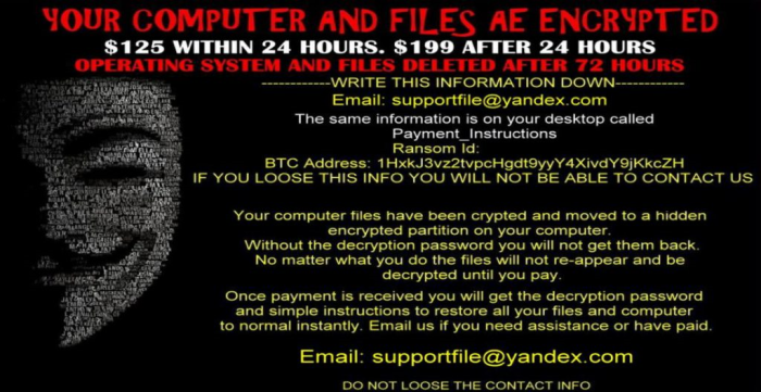 Anonpop Fake Ransomware note