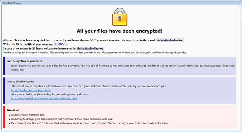 How to remove Java Ransomware and decrypt  java files