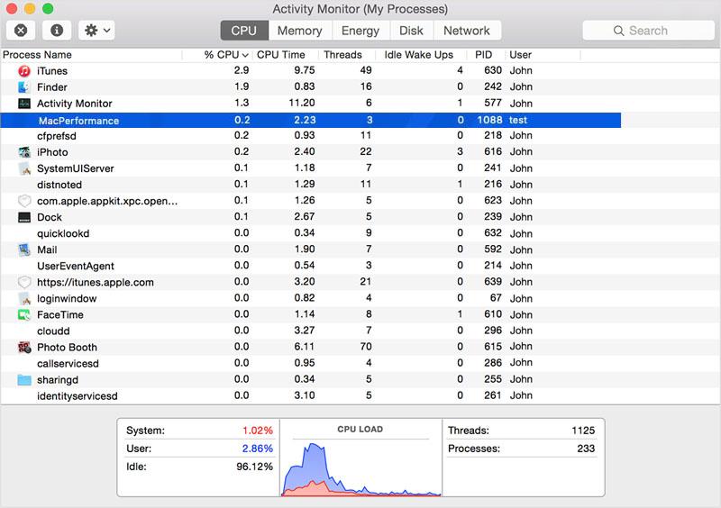 remove MacPerformance